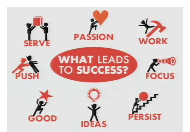 Why Successful People Sometimes Fail and common 8 traits of success