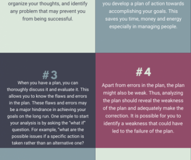 Reasons Why You Should Plan Infographic