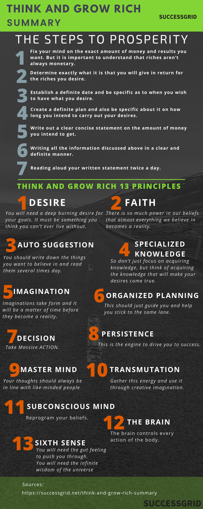 Think and Grow Rich Summary Infographic